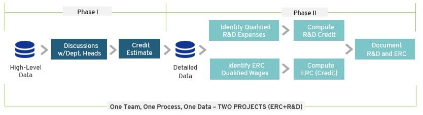 ERC-R&D-Projects.jpg