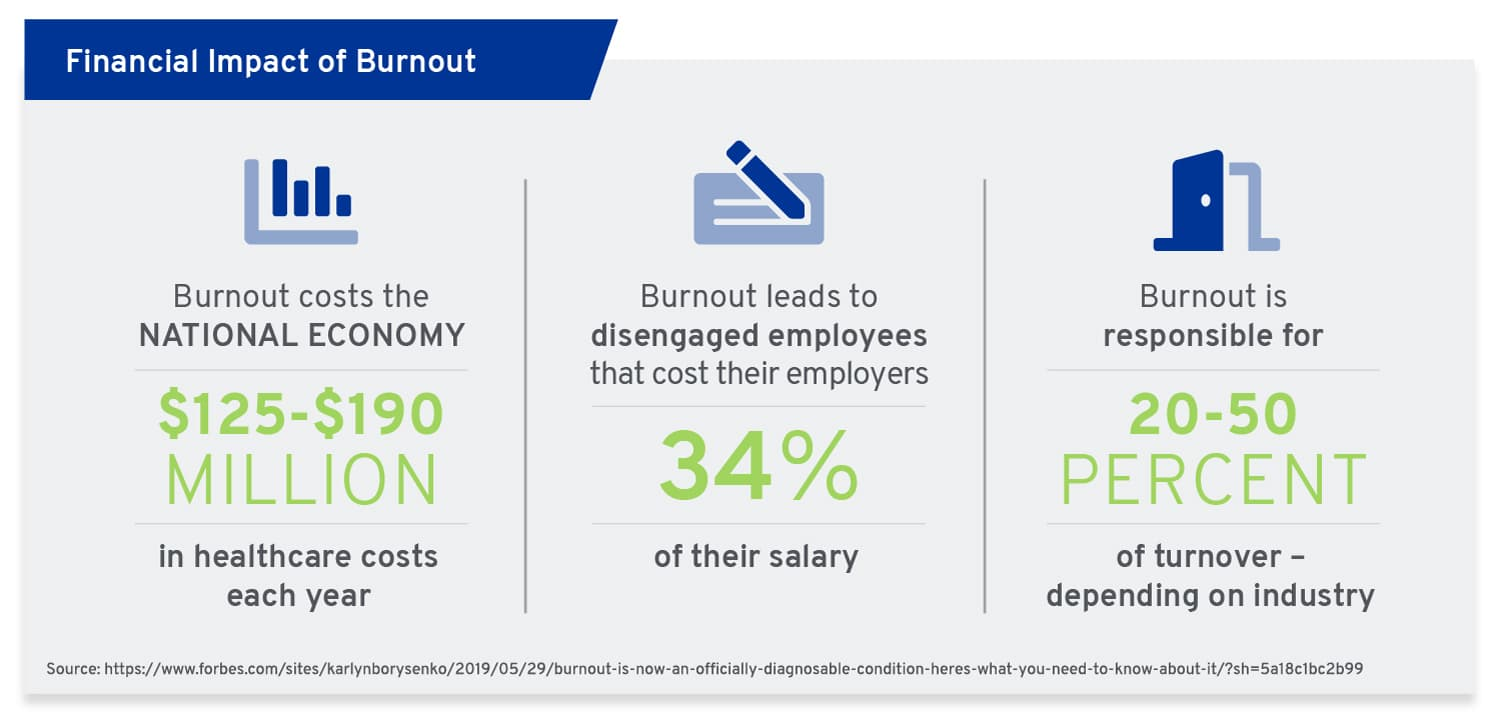 Burnout-What-it-is-isnt-and-your-role.jpg