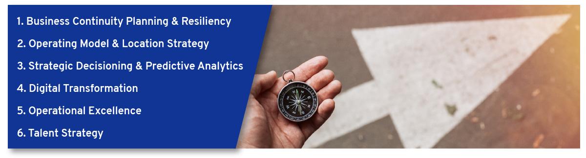 CFO-Priorities-Six-Areas-of-Opportunity.jpg