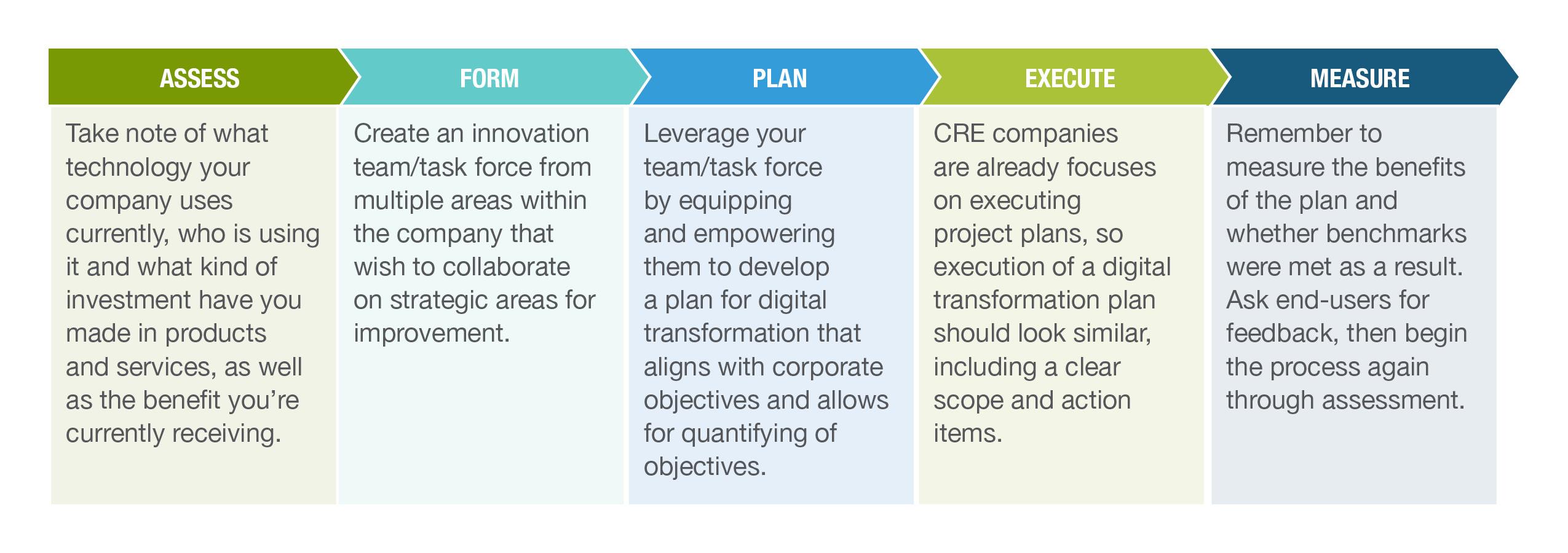 Roadmap-for-Digital-Transformation-Infographic-DHG-Views.jpg