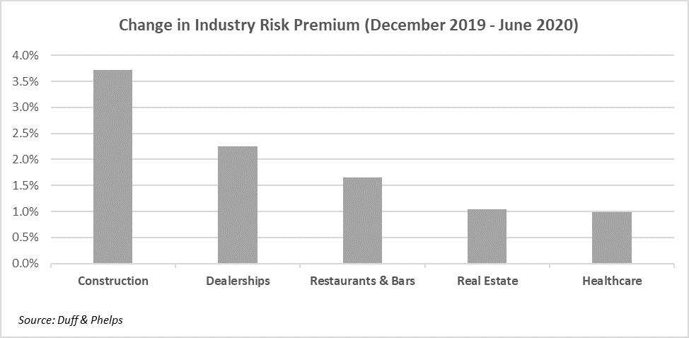 estate-planning-risk-premium.png
